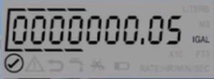 Meter Reading Example